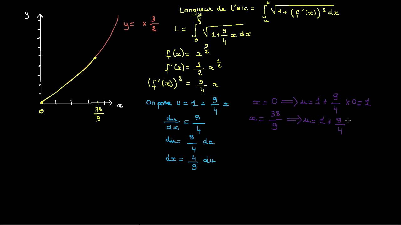 calcul de la longueur d une courbe