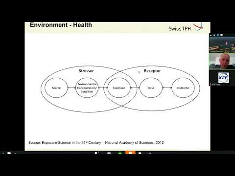 General principles of environmental exposure assessment