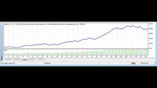 mediam old1 - best forex strategy with forex MT4 ea profit factor