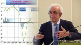Recuperación Económica ¿Qué recuperación?