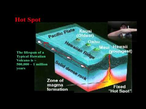 Plate Tectonics #4 Transform and Hot Spots