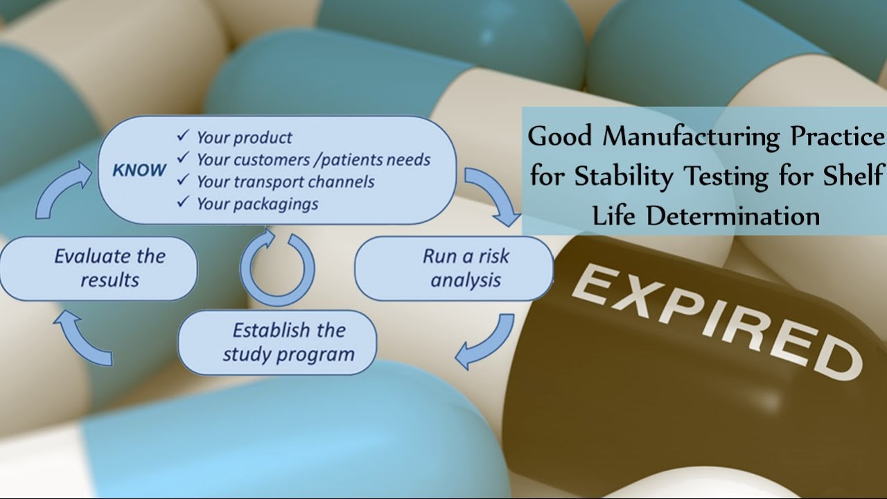 Stability Studies & Estimating Shelf Life - YouTube