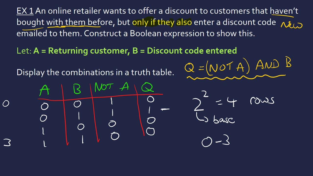 Truth Table And Logic Gate Examples Youtube Gates Diagram With