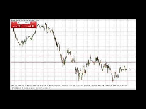 Zwei Dax-Signale in einem eher schwächelnden Markt