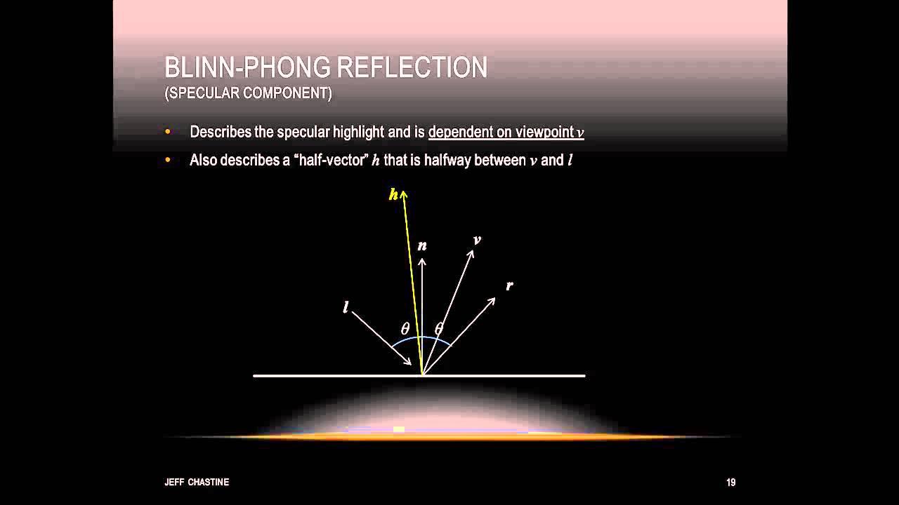Tutorial 12 Lighting In Opengl