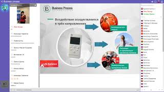 Достижение науки в сфере технологий Wellness