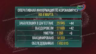 В Дагестане коронавирус подтвердился у 44 человек