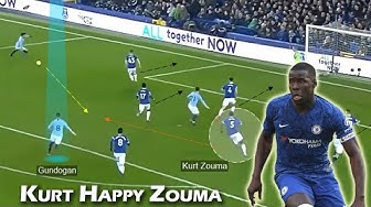 Kurt Happy Zouma | Player Analysis | Chelsea CB