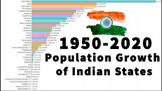 Population Growth and Formation Of Indian States 1950-2020