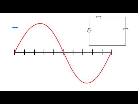 Why voltage lags current in a circuit of pure capacitance