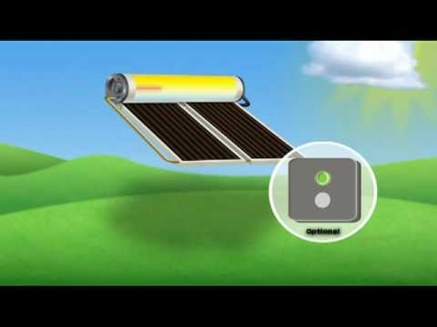 EcoSmart Roof Mounted Solar Hot Water