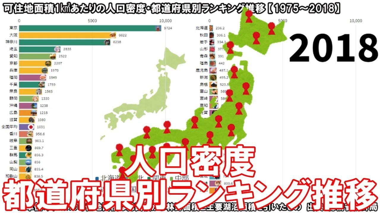 ランキング 日本 密度 人口 都道府県の人口ランキング、人口密度、面積、国勢調査