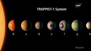 NASA 3'ü yaşanabilir 7 gezegen keşfetti