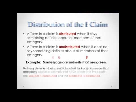 Distribution of Terms in Categorical Claims