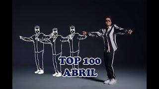 Top 100 Canciones con más vistas de Youtube (Actualizado en Abril 2021)