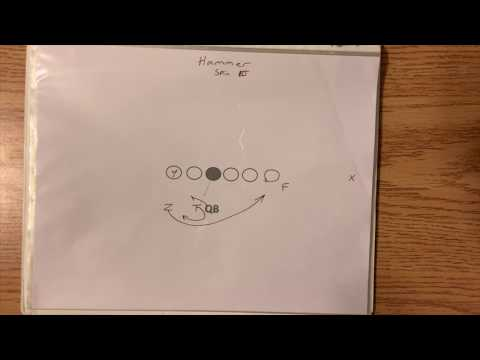 My Offensive Playbook 2015 - Youth Football Spread Offense