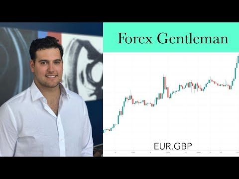 Forex Technical Analysis: EUR.GBP