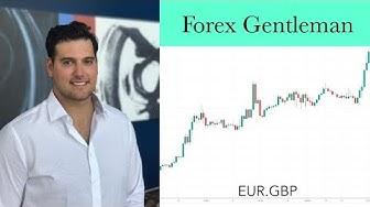 Forex Technical Analysis: EUR.GBP
