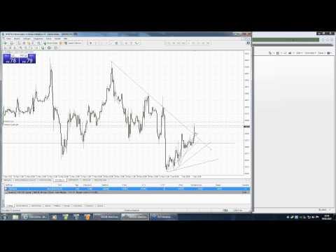 live-trading,-markttechnik-und-marktanalyse-im-metatrader-4