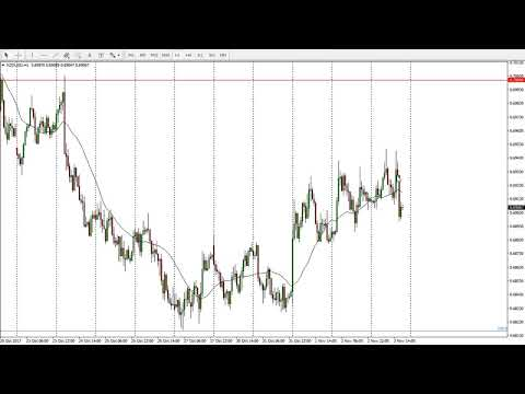 NZD/USD Technical Analysis for November 06, 2017 by FXEmpire.com