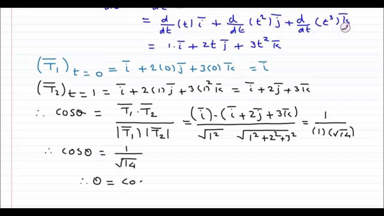 Angle between Tangent Vectors - GATE 2016 exam preparation videos !!!