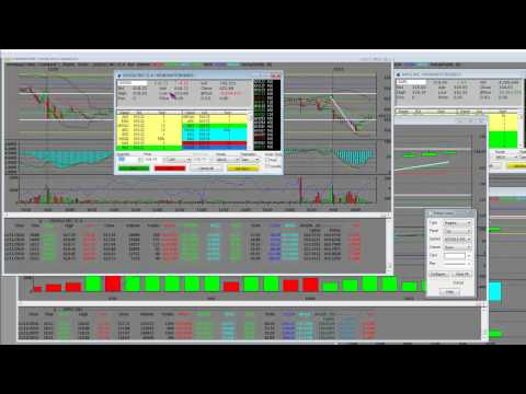 Stock Trading Video: AAPL GOOG Left Elbow Gap Down Huge Trading Profits