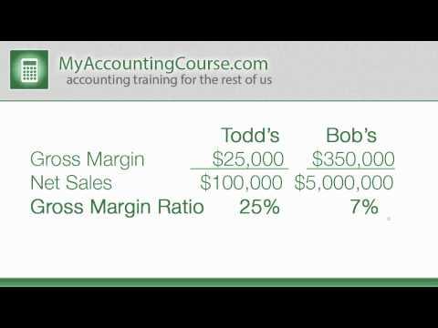 gross margin ratio analysis calculation my accounting course