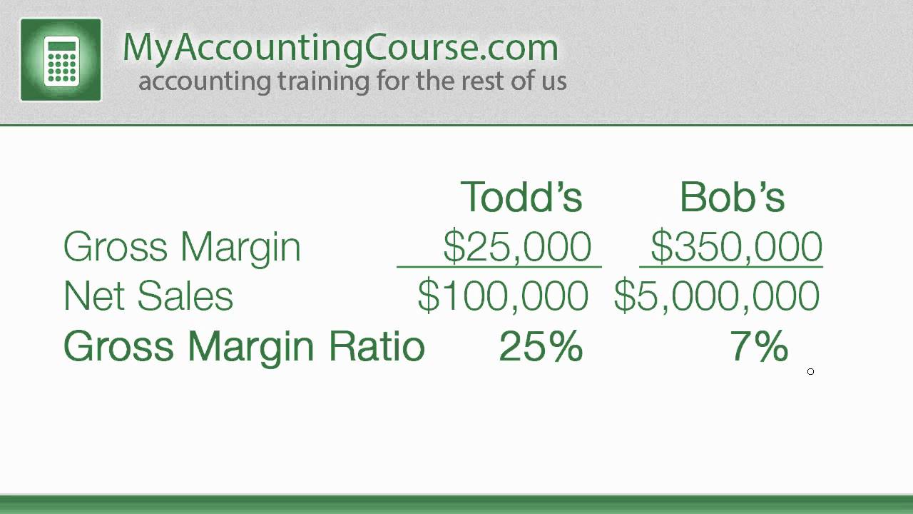 financial ratios and net profit margin How to use financial ratios to assess your business performance and   operating profit margin, also known as coverage ratio, measures earnings before .