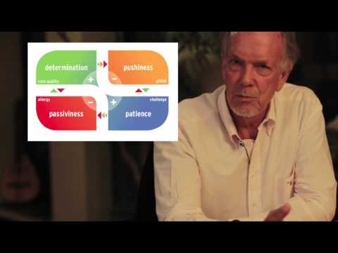 Core Qualities and the Core Quadrant® by Daniel Ofman