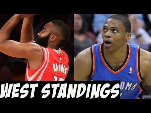 NBA 2017 - 2018 | Western Conference Standings Prediction | This is Not Easy
