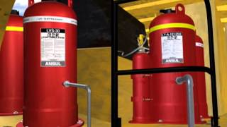 Mobile Equipment Fire Suppression- Ansul A-101 and LVS Systems