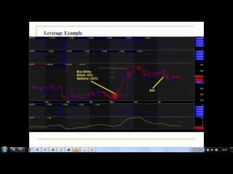 Trend blaster trading system v1.0 for amibroker