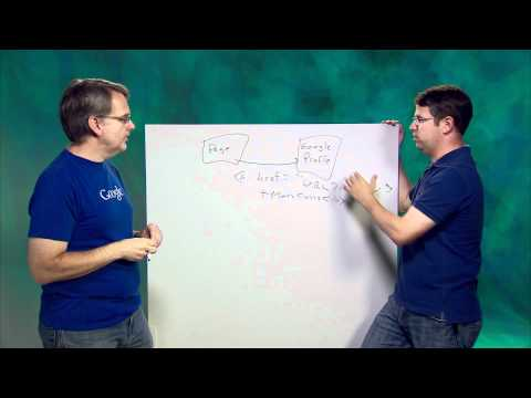 Authorship markup using URL parameters