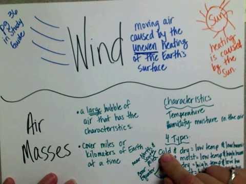 Wind AirMasses
