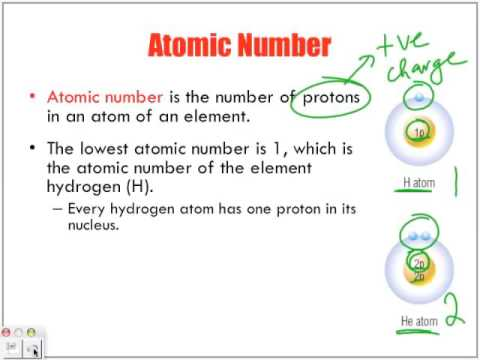 The periodic table of elements chemistry lesson youtube the periodic table of elements chemistry lesson urtaz Choice Image