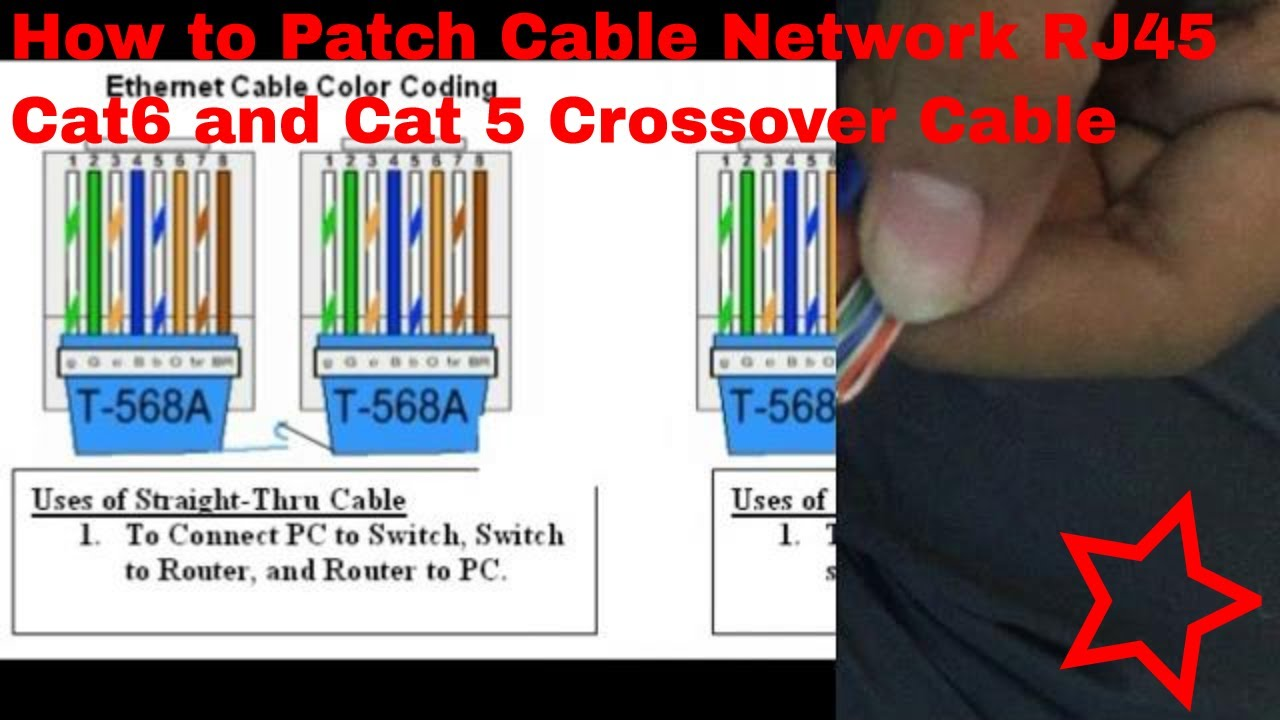 Cable Color Code Ethernet Crossover Cable Color