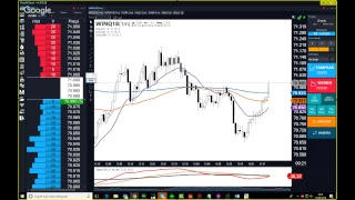 day trade ao vivo arena do investidor 22062018