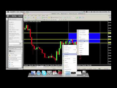 Understanding Market Direction with Candlesticks