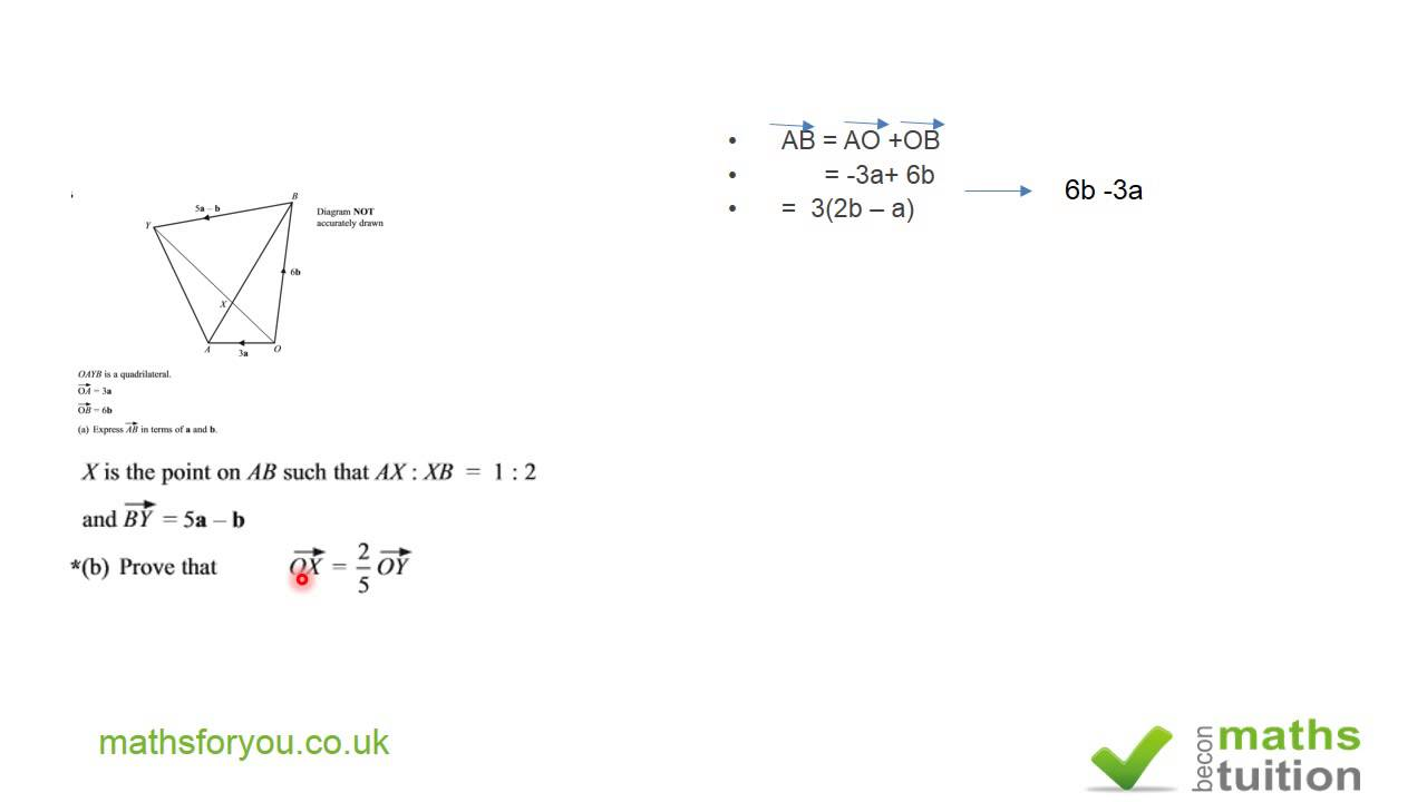 worksheet 10th Grade Algebra Worksheets vector gcse igcse higher tier maths grade 10 algebra cxc math part 6