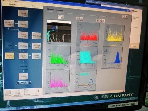Energy-dispersive X-ray spectroscopy (EDS, EDX, or XEDS)