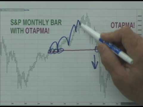 05/19/2010 S&P Emini & Futures Recommendations