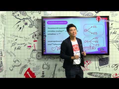สอนศาสตร์ : GAT 1 : ภาษาไทย : ความสำคัญของ GAT กับการเลือกคณะ