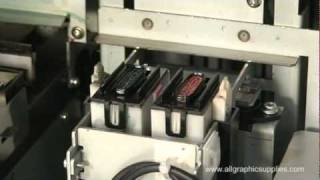 Roland VersaCamm SP Series: Manual Cleaning - All Graphic Supplies