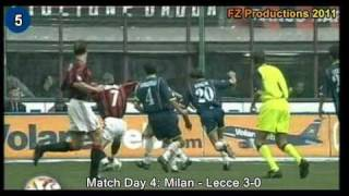 Italian Serie A Top Scorers: 2003-2004 Andriy Shevchenko (Milan) 24 goals