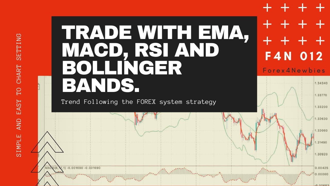 Trend Following The Forex System Strategy Trade With Ema Macd