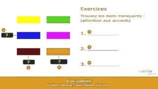 Cours d ¦espagnol en ligne   Mots de base en espagn22