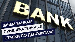 Ключевая ставка центрального банка Проценты по депозитам