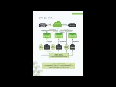 Dominium - Инвестиции в недвижимость на блокчейн | Обзор WHITEPAPER