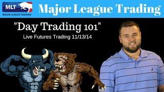Live Futures Trading ThinkorSwim charting