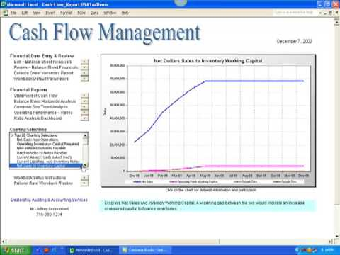 Excel Workbook for Analyzing and Managing Auto Dealership Cash Flow